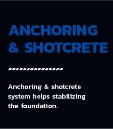 Anchoring Shotcrete
